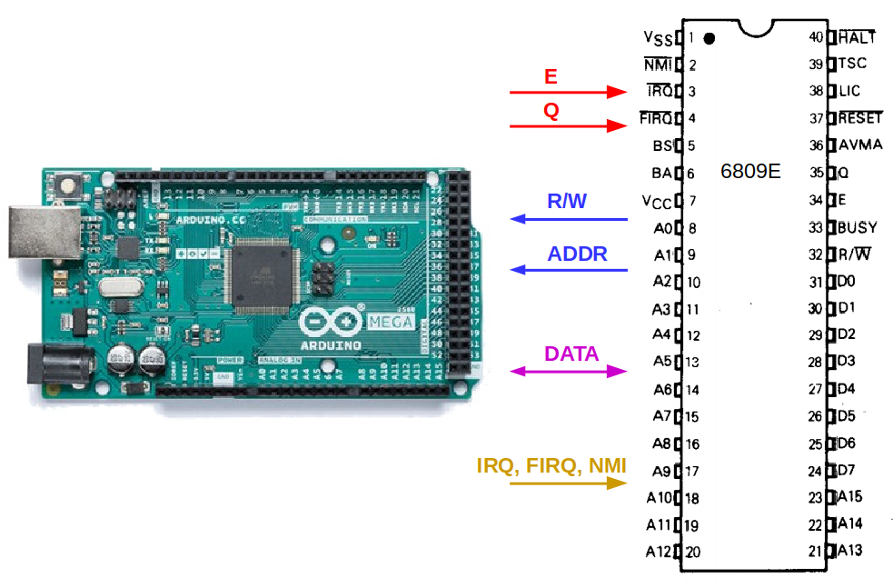 Arduino-to-6809E connections